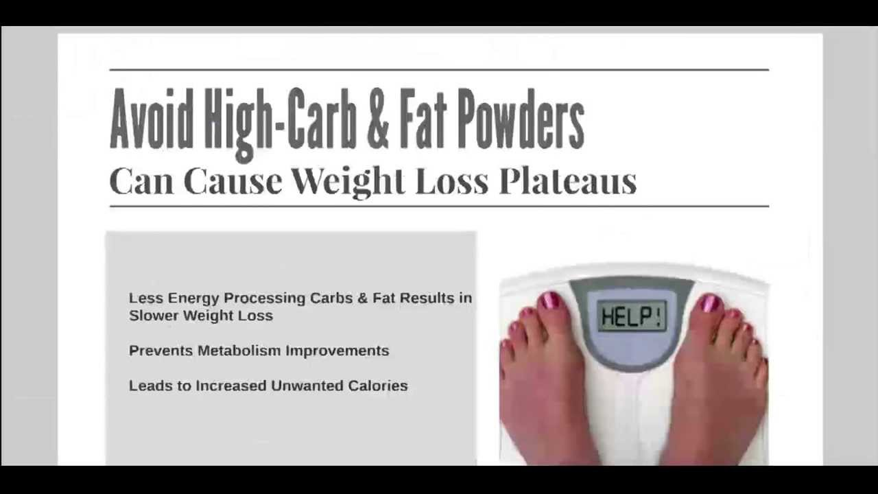 Best Protein Powder For Women And Weight Loss