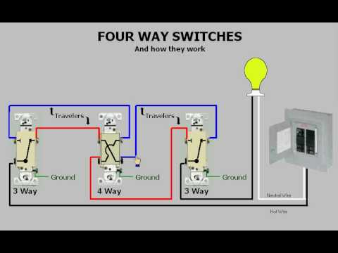 single pole 3 way switch wiring diagram 2 single pole switches 1 light wiring diagram #7