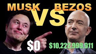 Elon Musk: The Mindblowing Truth of what Elon Musk earns vs Jeff Bezos