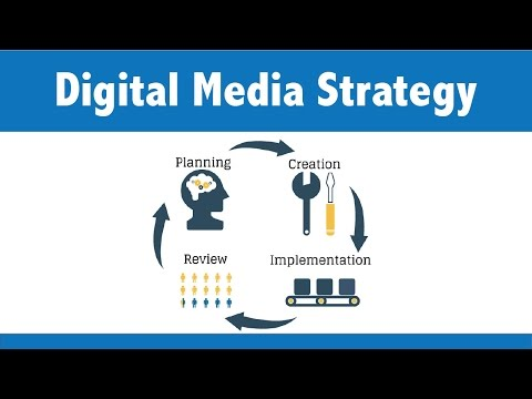 How do you create a great Digital Media Strategy for your small business?