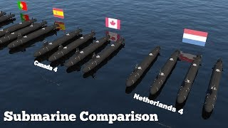 Submarine Fleet Strength by Country (2020) Military Power Comparison 3D