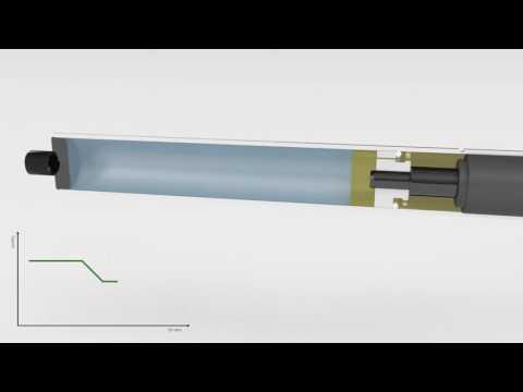 Hydraulic gas springs