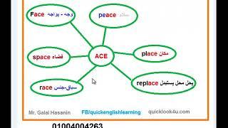 حفظ كلمات اللغة الانجليزية بالخريطة الذهنية 1 - YouTube
