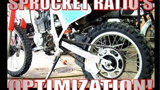 XRM 125 TEST RUN - tristan ainin