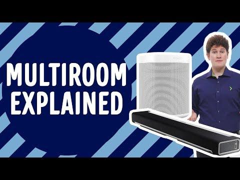Hva er multirom? Elkjøp forklarer