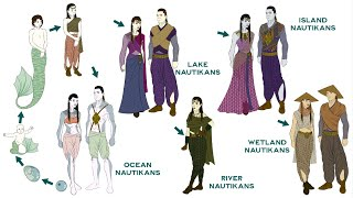 Worldbuilding: Cultural Impact of Biology (and introducing the Nautikan ethnic groups!)