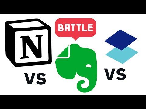 Notion vs Dropbox Paper vs Evernote Teams
