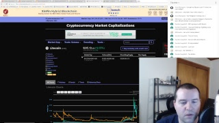 Dew News LIVE - Cryptocurrency News - LiteCoin Cash - SmartCash Card & App