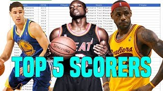 Guessing The Top 5 Scorers From Every NBA TEAM! | KOT4Q