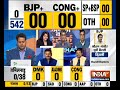 Lok Sabha Elections 2019: Manoj Tiwari confident of victory, says will sweep all 7 seats in Delhi  - 04:58 min - News - Video