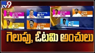 Candidates who Won with Least Majority in Telangana..
