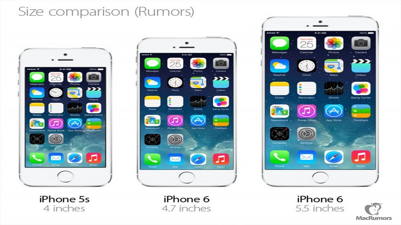 size of iphone 5s iphone 5s vs iphone 6 4 7 quot vs iphone 6 5 5 quot size 16145