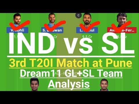 IND VS SL 3rd T20I Match Dream11 Team,India vs Sri Lanka Team 2020,Ind vs Sl Dream11 Team Today