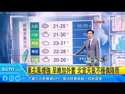 東北風增強!北台濕涼氣溫下探20度 三立準氣象 20191103 三立新聞台