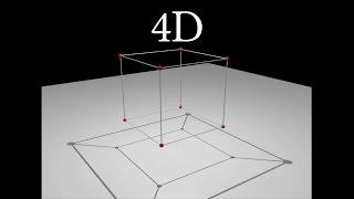Understanding 4D -- The Tesseract
