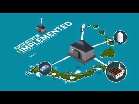 Watch how the H2 Energy Renaissance hydrogen generator works.
