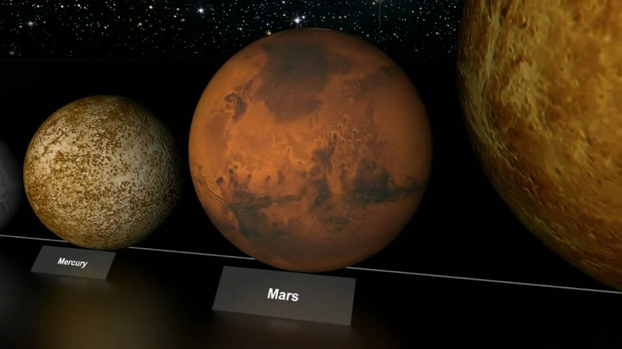 planet size comparison - photo #12