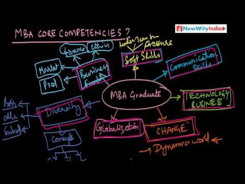 What Are MBA Core Competencies - MBA 101 (#005) - Best for MBA Beginners & Aspirants!