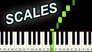 Master Your Scales: C Major Scale Piano Practice