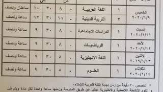 جدول امتحانات الصف السادس الابتدائي محافظة البحر الأحمر ...