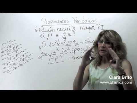 Propiedades Periódicas 3