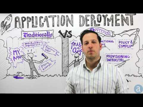 Application Deployment: With vs Without Apprenda