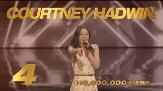 America's Got Talent 2020 Courtney Hadwin Number 4 AGT Top 15 Viral Memorial Moments S15E10