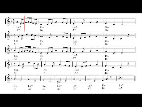 Latin Remix - Korobeiniki - Theme A - Tetris - #03 - Bachata (Sheet music - Guitar chords)