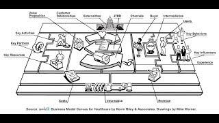 9 Mô hình sẽ là xu hướng kinh doanh mới trong 5 năm tới    Mô hình kinh doanh hiệu quả