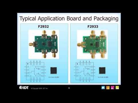 F2932 / F2933 High-isolation SPDT RF Switches