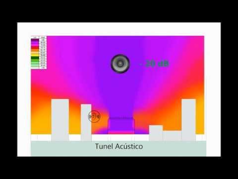 Estudo de açoes mitigadoras para ruído no viaduto do Minhocão