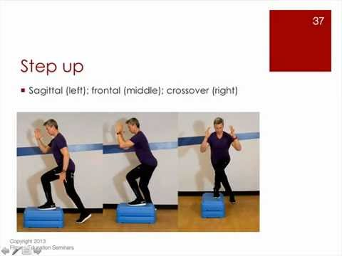 CORRECTIVE EXERCISE TO CHRONIC HIP AND KNEE DYSFUNCTION