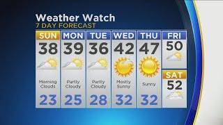 CBS 2 Weather Watch 10 p.m. 11/17/18