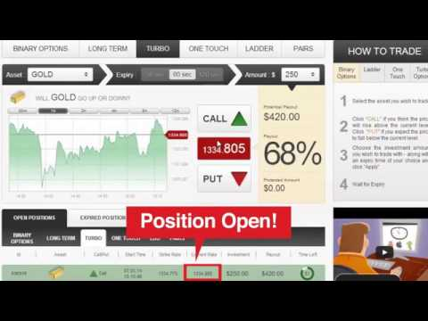 Binary option trading brokers in canada