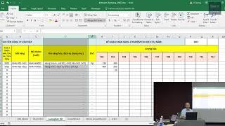 Hướng dẫn lập kế hoạch bán   doanh thu   chi phí   lợi nhuận