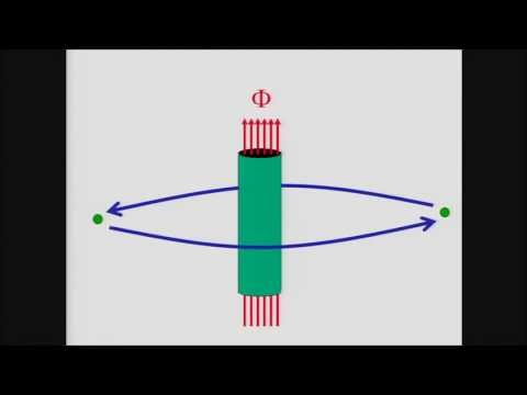Topological Quantum Computer - Prof. John Preskill, Caltech