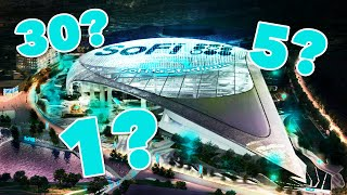 Ranking EVERY NFL Stadium Worst to First - 2020 Edition