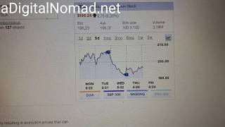 I Just Bought TSLA In The 190's | TESLA STOCK