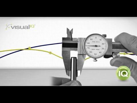 Marketing Attribution Management-Lösungen von Visual IQ