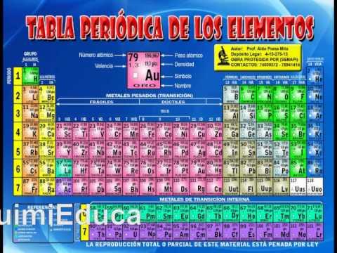 tabla periodica completa pdf con valencias