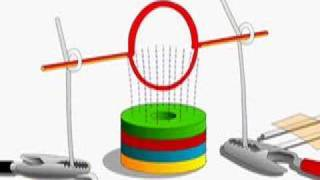 All comments on how to build a simple electric motor plus for How does a simple electric motor work