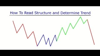 How to read structure and trend ( EAP September review )