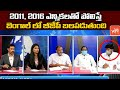 BJP Nangi Devender Reddy On 5 States Assembly Election Results| West Bengal Election Results |YOYOTV