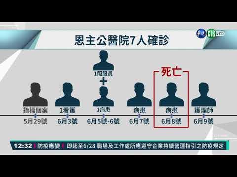 三峽恩主公醫院群聚感染 7確診.1死亡|華視新聞 20210610