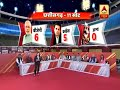 ABP Exit Poll 2019: Neck-and-battle predicted in Chhattisgarhs 11 seats