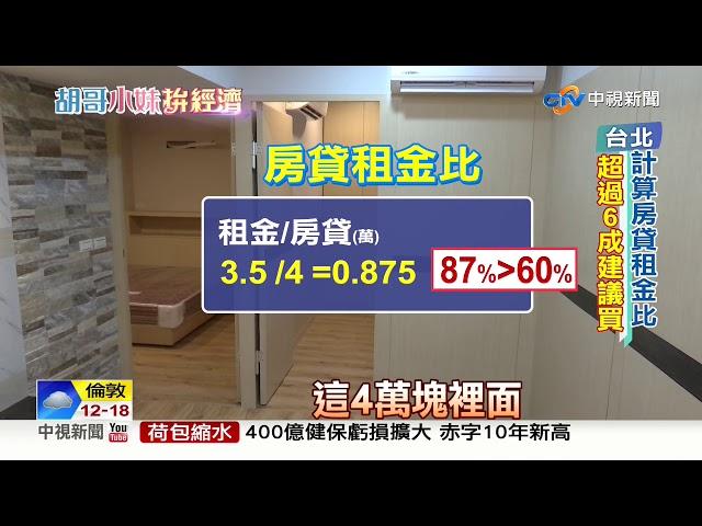 房租連漲54個月 進場買房好時機 ?