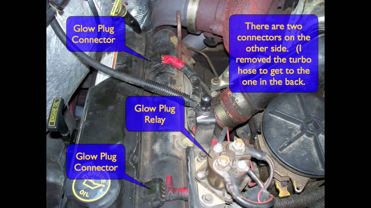 glow reley & plug testing - youtube 1995 f350 7 3 glow plug relay wiring diagram 2000 f250 7 3 glow plug relay wiring diagram