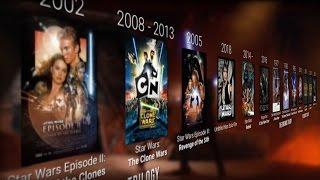 Star Wars Order Timeline (1977-2020) | Explained in 3 Minutes