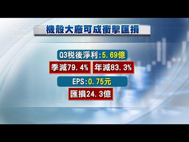 台幣強升 27日匯價一度觸及彭淮南防線