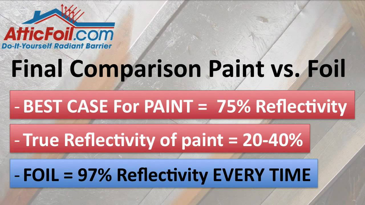 Radiant Barrier Paint Vs Foil What S The Difference